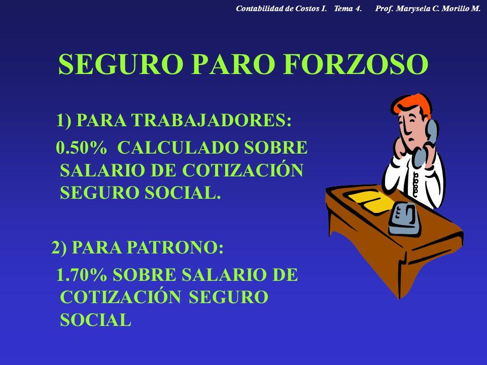 SEGURO PARO FORZOSO 1) PARA TRABAJADORES: 0.50% CALCULADO SOBRE SALARIO DE COTIZACIÓN SEGURO SOCIAL. 2) PARA PATRONO: 1.70% SOBRE SALARIO DE COTIZACIÓ