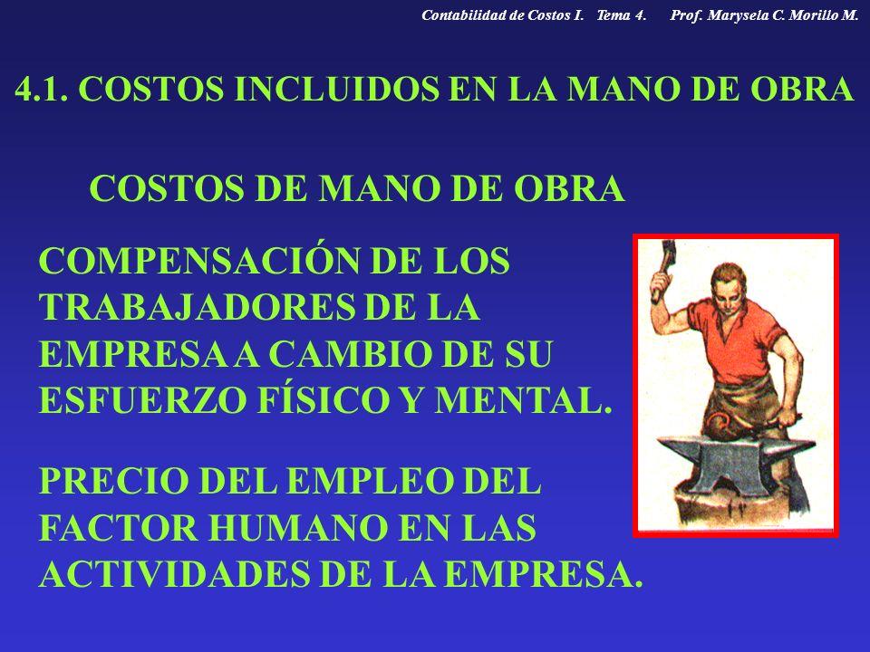 4.1. COSTOS INCLUIDOS EN LA MANO DE OBRA COSTOS DE MANO DE OBRA COMPENSACIÓN DE LOS TRABAJADORES DE LA EMPRESA A CAMBIO DE SU ESFUERZO FÍSICO Y MENTAL