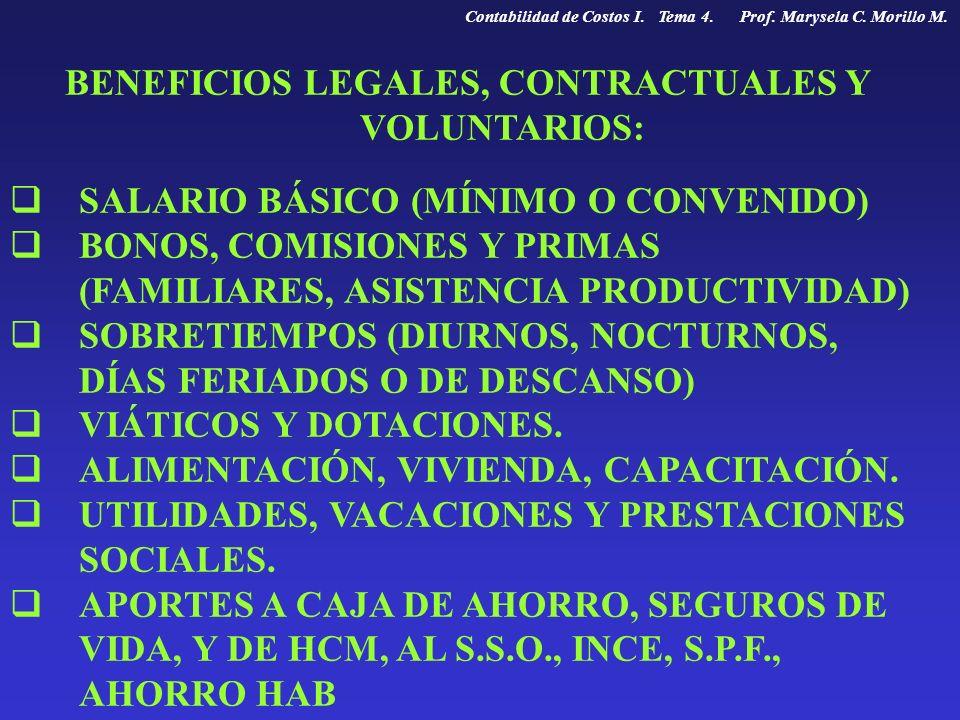 BENEFICIOS LEGALES, CONTRACTUALES Y VOLUNTARIOS: SALARIO BÁSICO (MÍNIMO O CONVENIDO) BONOS, COMISIONES Y PRIMAS (FAMILIARES, ASISTENCIA PRODUCTIVIDAD)