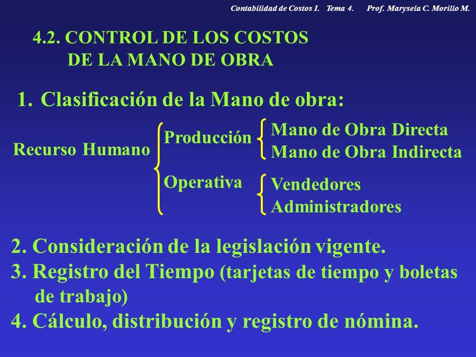4.2. CONTROL DE LOS COSTOS DE LA MANO DE OBRA 1.Clasificación de la Mano de obra: 2. Consideración de la legislación vigente. 3. Registro del Tiempo (
