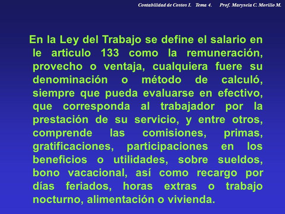 SALARIO BASE PARA COTIZAR S.S.O.LO INDICADO EN EL ART.