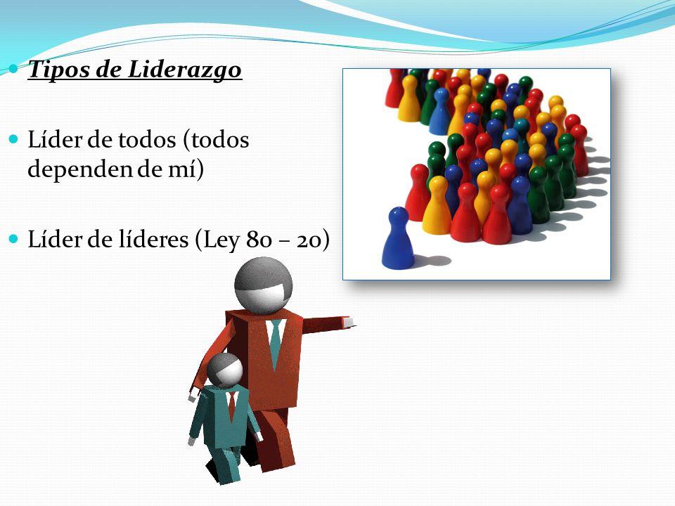 Tipos de Liderazgo Líder de todos (todos dependen de mí) Líder de líderes (Ley 80 – 20)