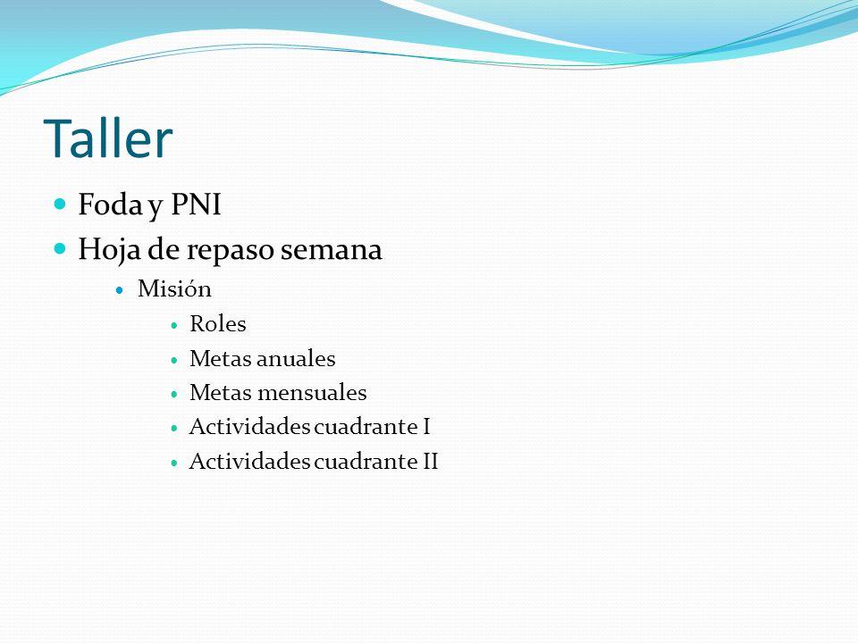 Taller Foda y PNI Hoja de repaso semana Misión Roles Metas anuales Metas mensuales Actividades cuadrante I Actividades cuadrante II