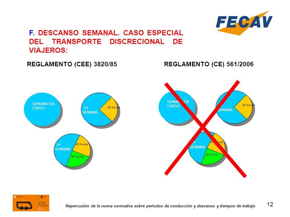 12 Repercusión de la nueva normativa sobre períodos de conducción y descanso y tiempos de trabajo REGLAMENTO (CEE) 3820/85REGLAMENTO (CE) 561/2006 F.