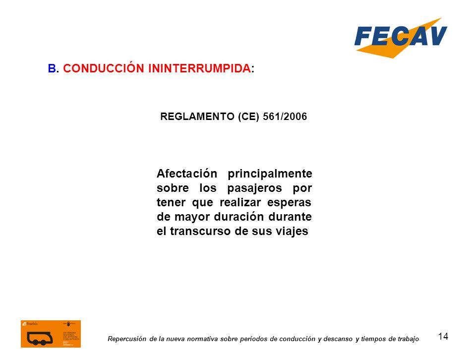 14 Repercusión de la nueva normativa sobre períodos de conducción y descanso y tiempos de trabajo REGLAMENTO (CE) 561/2006 B. CONDUCCIÓN ININTERRUMPID