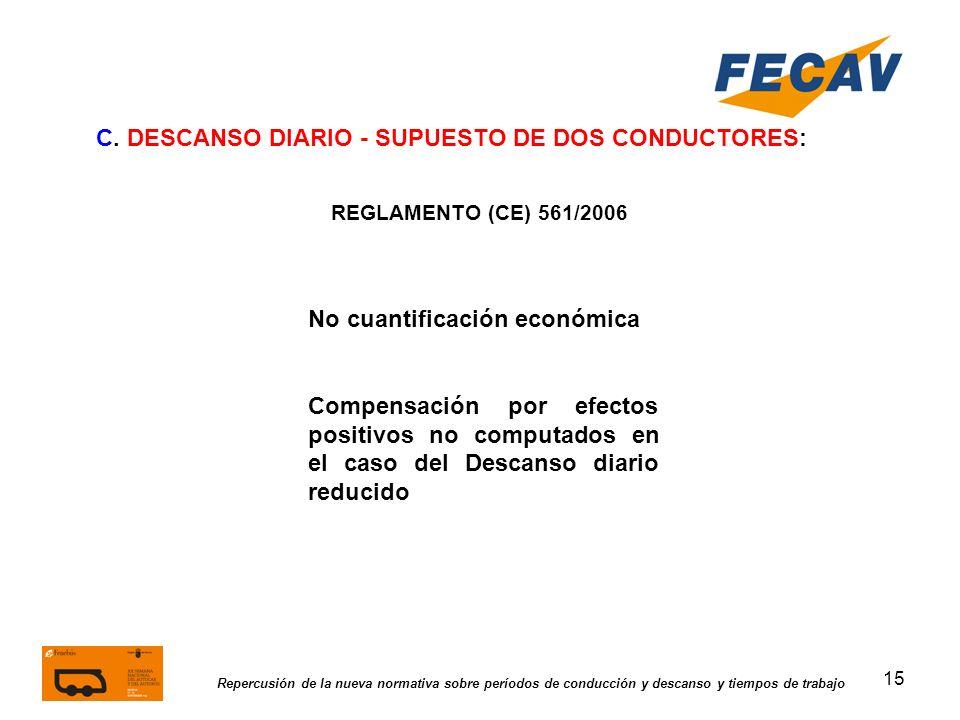 15 Repercusión de la nueva normativa sobre períodos de conducción y descanso y tiempos de trabajo REGLAMENTO (CE) 561/2006 C. DESCANSO DIARIO - SUPUES