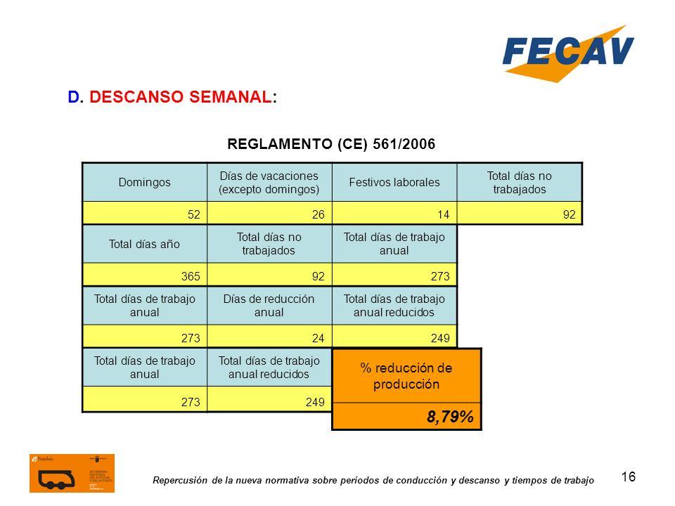 16 Repercusión de la nueva normativa sobre períodos de conducción y descanso y tiempos de trabajo REGLAMENTO (CE) 561/2006 D. DESCANSO SEMANAL: Doming
