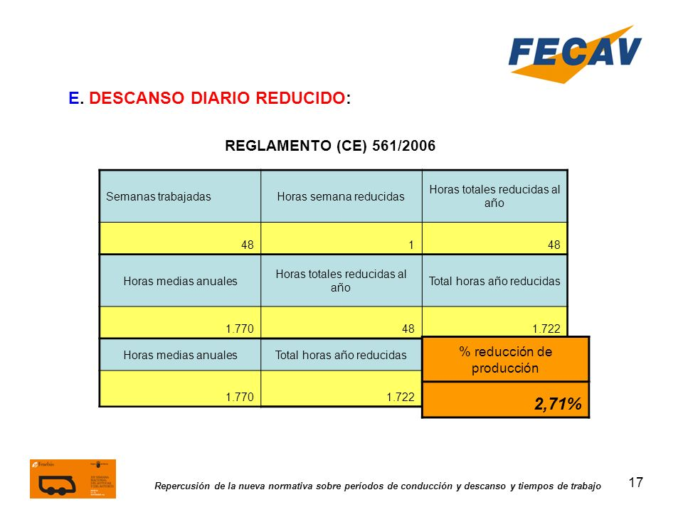 17 Repercusión de la nueva normativa sobre períodos de conducción y descanso y tiempos de trabajo REGLAMENTO (CE) 561/2006 E. DESCANSO DIARIO REDUCIDO