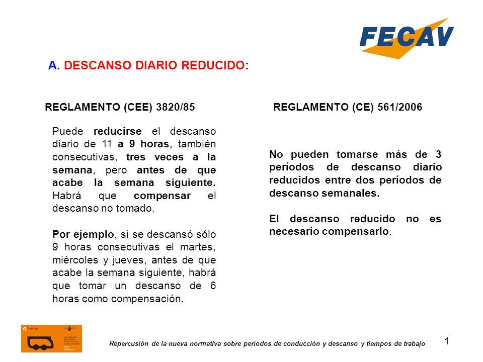 1 Repercusión de la nueva normativa sobre períodos de conducción y descanso y tiempos de trabajo REGLAMENTO (CEE) 3820/85REGLAMENTO (CE) 561/2006 Pued