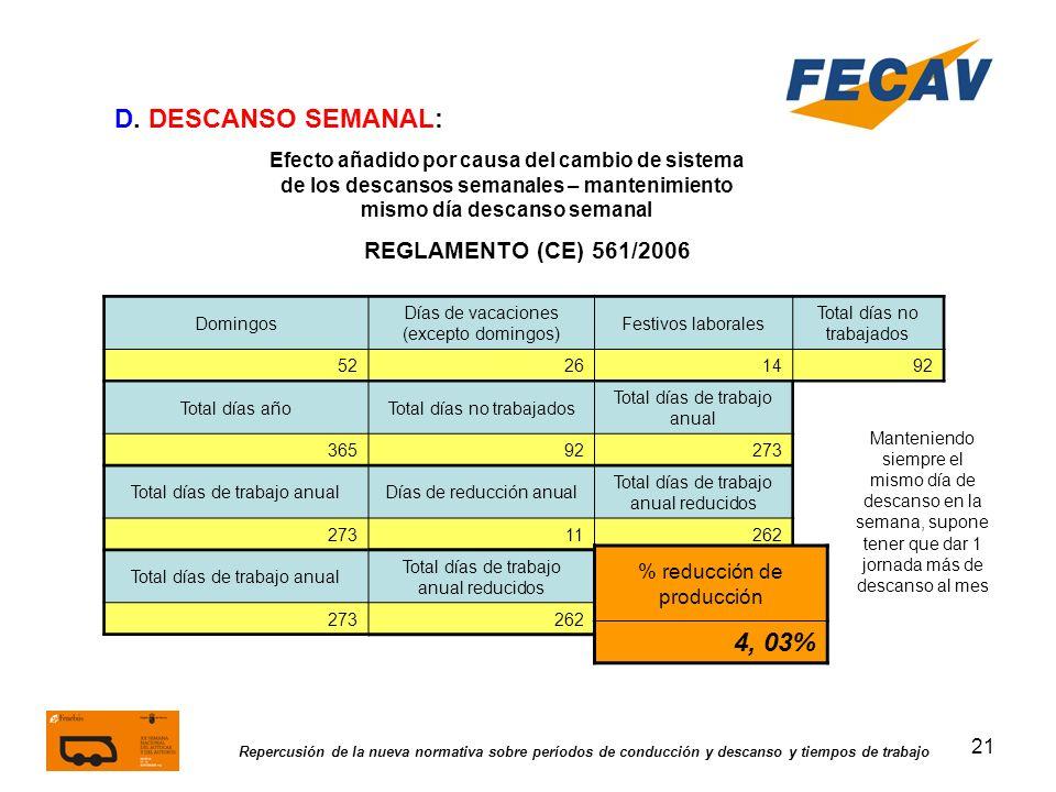21 Repercusión de la nueva normativa sobre períodos de conducción y descanso y tiempos de trabajo REGLAMENTO (CE) 561/2006 D. DESCANSO SEMANAL: Doming