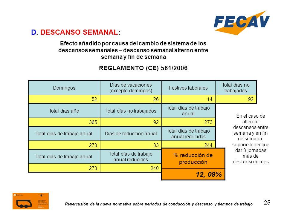 25 Repercusión de la nueva normativa sobre períodos de conducción y descanso y tiempos de trabajo REGLAMENTO (CE) 561/2006 D. DESCANSO SEMANAL: Doming