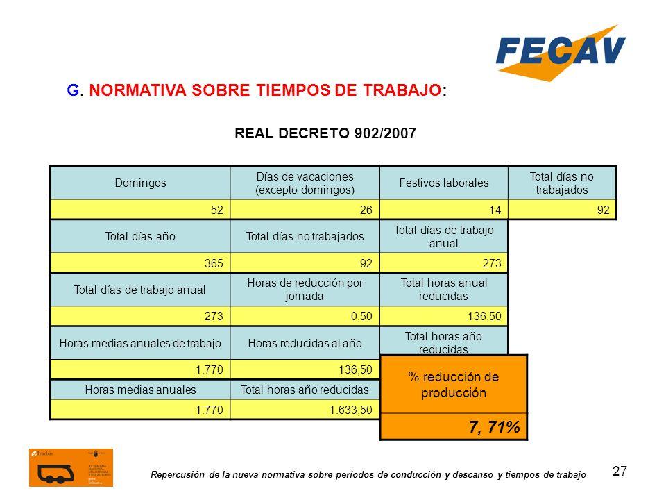 27 Repercusión de la nueva normativa sobre períodos de conducción y descanso y tiempos de trabajo REAL DECRETO 902/2007 G. NORMATIVA SOBRE TIEMPOS DE