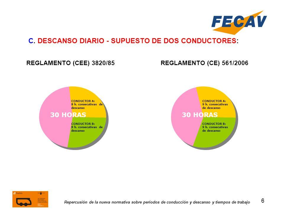 6 Repercusión de la nueva normativa sobre períodos de conducción y descanso y tiempos de trabajo REGLAMENTO (CEE) 3820/85REGLAMENTO (CE) 561/2006 C. D