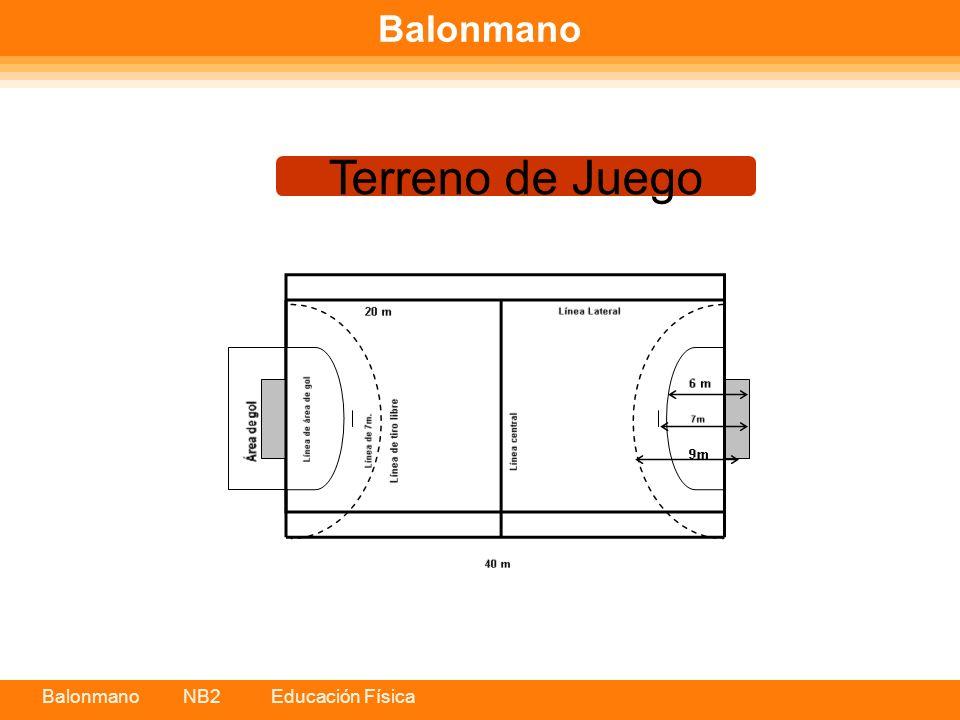 Balonmano NB2 Educación Física Balonmano Para equipos de más de 16 años, la duración del partido será de dos tiempos de 30 minutos, con 10 minutos de descanso.