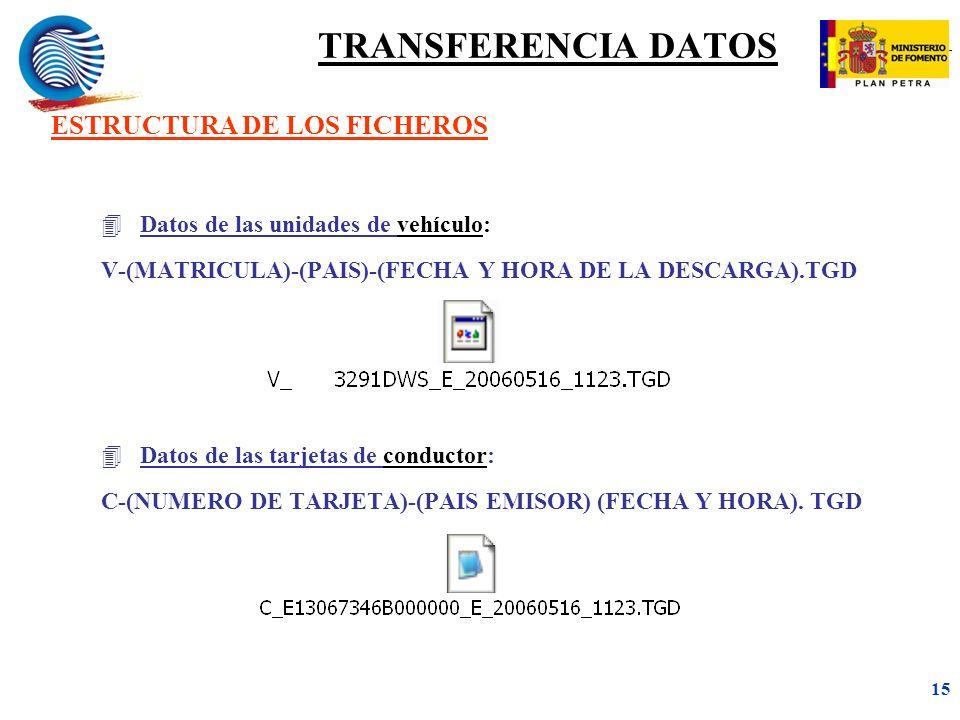mc 15 TRANSFERENCIA DATOS ESTRUCTURA DE LOS FICHEROS Datos de las unidades de vehículo: V-(MATRICULA)-(PAIS)-(FECHA Y HORA DE LA DESCARGA).TGD Datos de las tarjetas de conductor: C-(NUMERO DE TARJETA)-(PAIS EMISOR) (FECHA Y HORA).