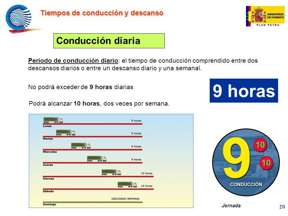 mc 20 Conducción diaria Tiempos de conducción y descanso Periodo de conducción diario: el tiempo de conducción comprendido entre dos descansos diarios o entre un descanso diario y una semanal.