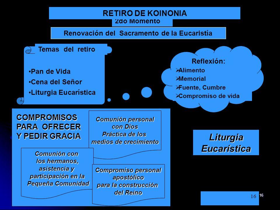 16 Renovación del Sacramento de la Eucaristía 2do Momento RETIRO DE KOINONIA LiturgiaEucarística Temas del retiro Comunión personal con Dios Práctica