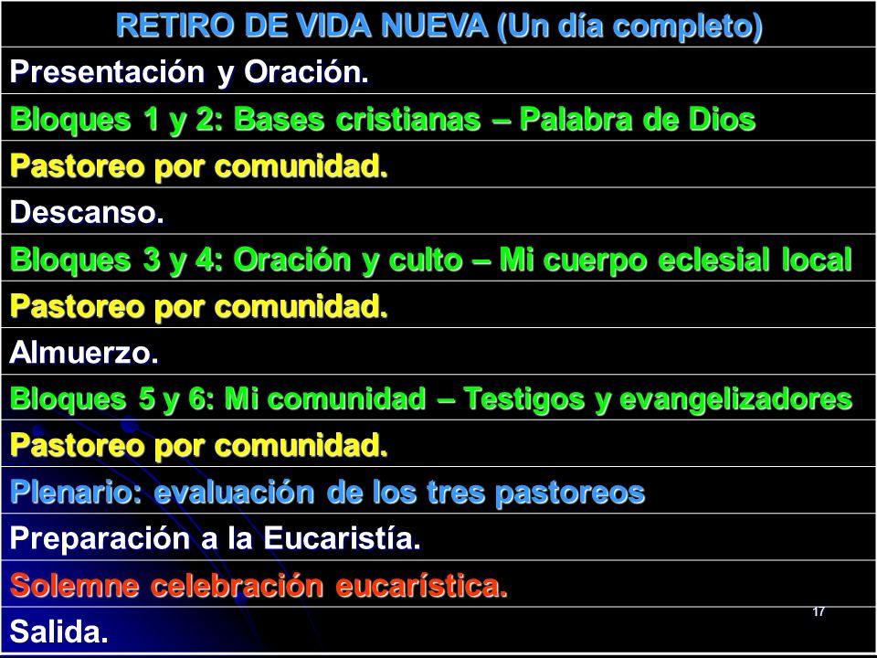 17 RETIRO DE VIDA NUEVA (Un día completo) Presentación y Oración. Bloques 1 y 2: Bases cristianas – Palabra de Dios Pastoreo por comunidad. Descanso.