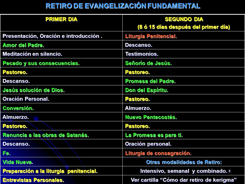 8 RETIRO DE EVANGELIZACIÓN FUNDAMENTAL PRIMER DIA SEGUNDO DIA (8 ó 15 días después del primer día) Presentación, Oración e introducción. Liturgia Peni