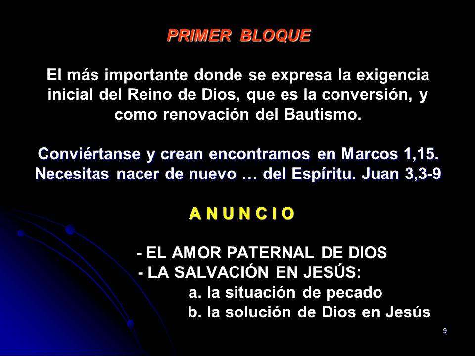 20 RETIRO DE CAMINAR EN EL ESPÍRITU (Un día completo) Presentación y Oración.
