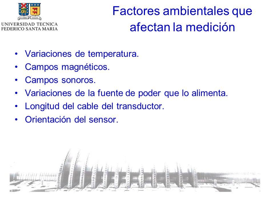 Factores ambientales que afectan la medición Variaciones de temperatura.