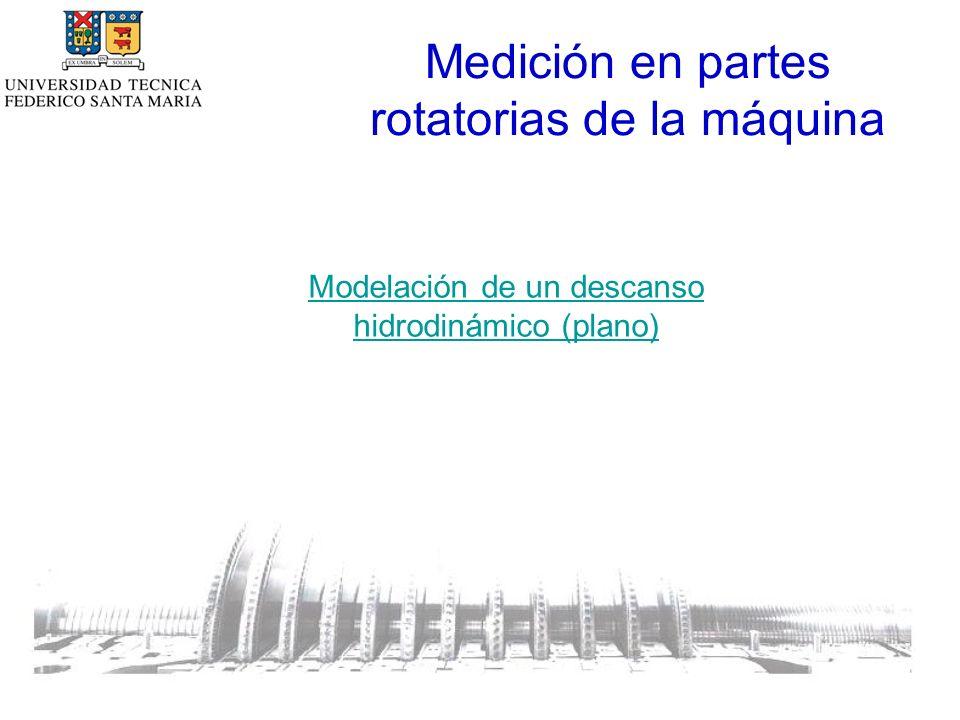Medición en partes rotatorias de la máquina Modelación de un descanso hidrodinámico (plano)