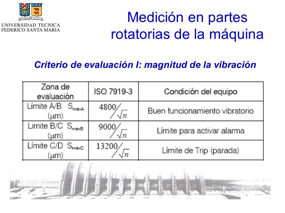 Medición en partes rotatorias de la máquina Criterio de evaluación I: magnitud de la vibración