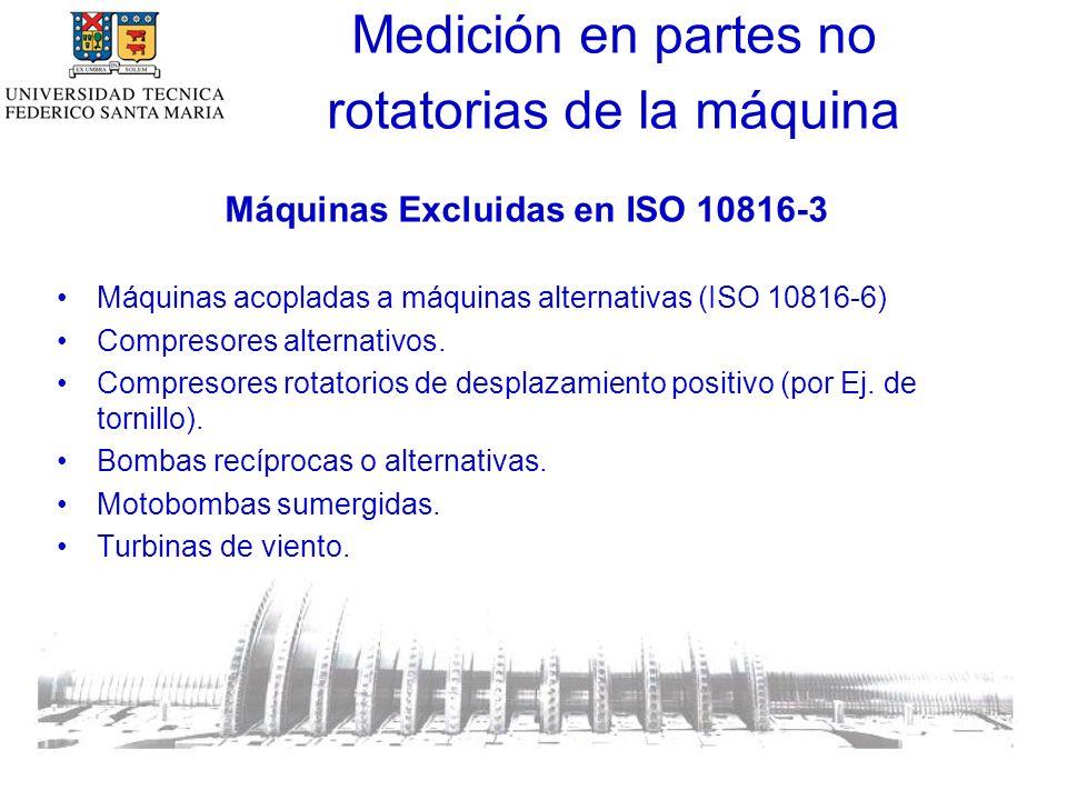 Máquinas Excluidas en ISO 10816-3 Máquinas acopladas a máquinas alternativas (ISO 10816-6) Compresores alternativos.
