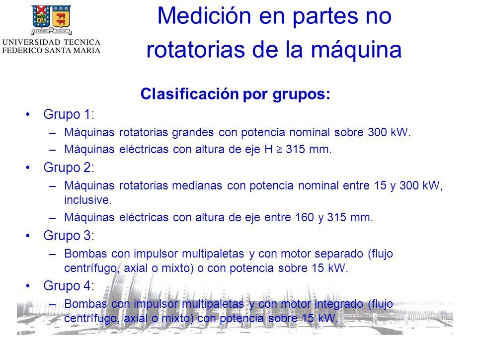 Clasificación por grupos: Grupo 1: –Máquinas rotatorias grandes con potencia nominal sobre 300 kW.