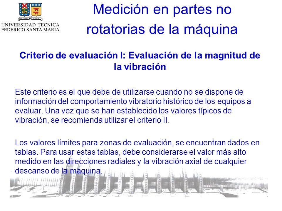 Criterio de evaluación I: Evaluación de la magnitud de la vibración Este criterio es el que debe de utilizarse cuando no se dispone de información del comportamiento vibratorio histórico de los equipos a evaluar.