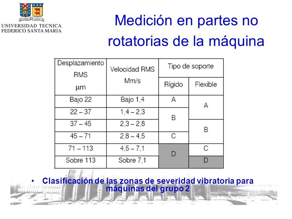 Medición en partes no rotatorias de la máquina Clasificación de las zonas de severidad vibratoria para máquinas del grupo 2