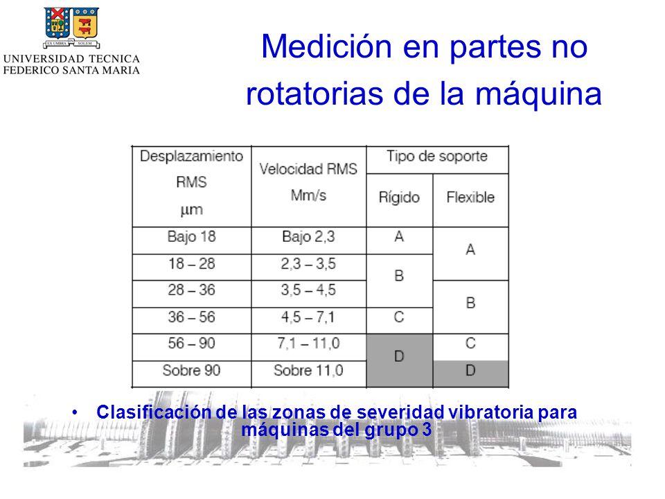 Medición en partes no rotatorias de la máquina Clasificación de las zonas de severidad vibratoria para máquinas del grupo 3