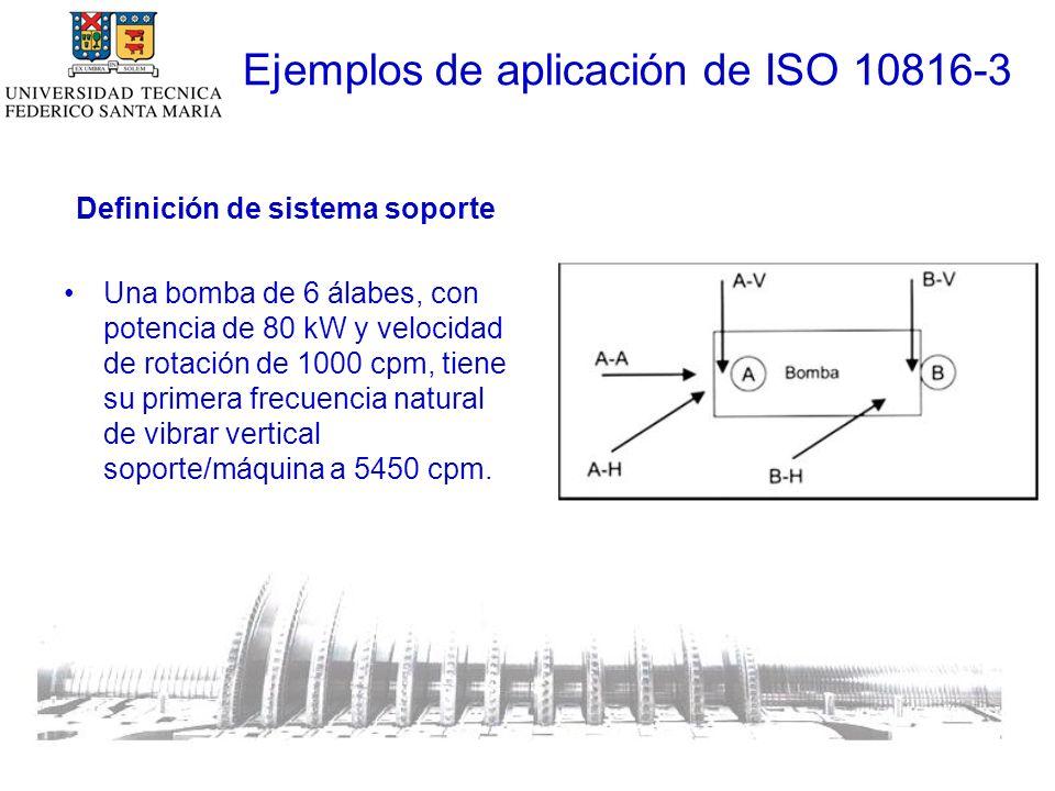 Ejemplos de aplicación de ISO 10816-3 Definición de sistema soporte Una bomba de 6 álabes, con potencia de 80 kW y velocidad de rotación de 1000 cpm, tiene su primera frecuencia natural de vibrar vertical soporte/máquina a 5450 cpm.
