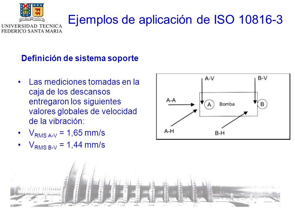 Ejemplos de aplicación de ISO 10816-3 Definición de sistema soporte Las mediciones tomadas en la caja de los descansos entregaron los siguientes valores globales de velocidad de la vibración: V RMS A-V = 1,65 mm/s V RMS B-V = 1,44 mm/s