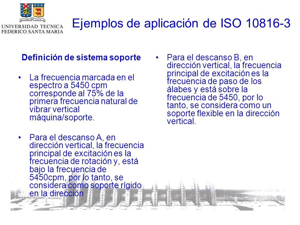 Definición de sistema soporte La frecuencia marcada en el espectro a 5450 cpm corresponde al 75% de la primera frecuencia natural de vibrar vertical máquina/soporte.