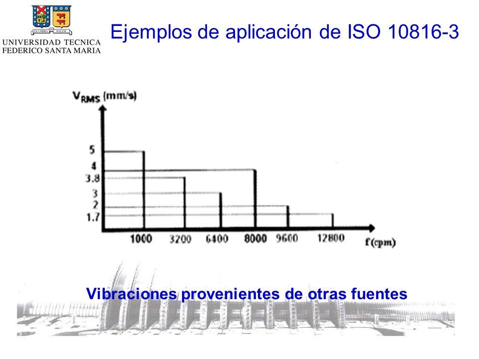 Ejemplos de aplicación de ISO 10816-3 Vibraciones provenientes de otras fuentes