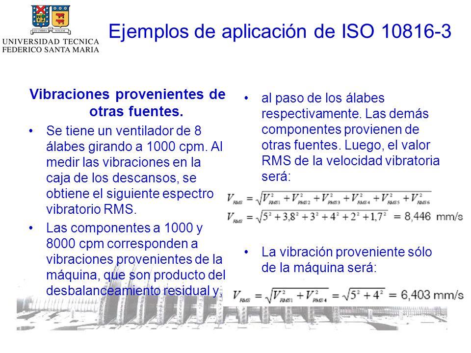 Ejemplos de aplicación de ISO 10816-3 Vibraciones provenientes de otras fuentes.