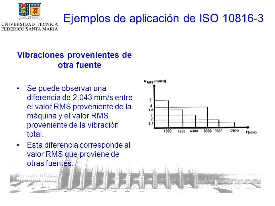 Ejemplos de aplicación de ISO 10816-3 Vibraciones provenientes de otra fuente Se puede observar una diferencia de 2,043 mm/s entre el valor RMS proveniente de la máquina y el valor RMS proveniente de la vibración total.