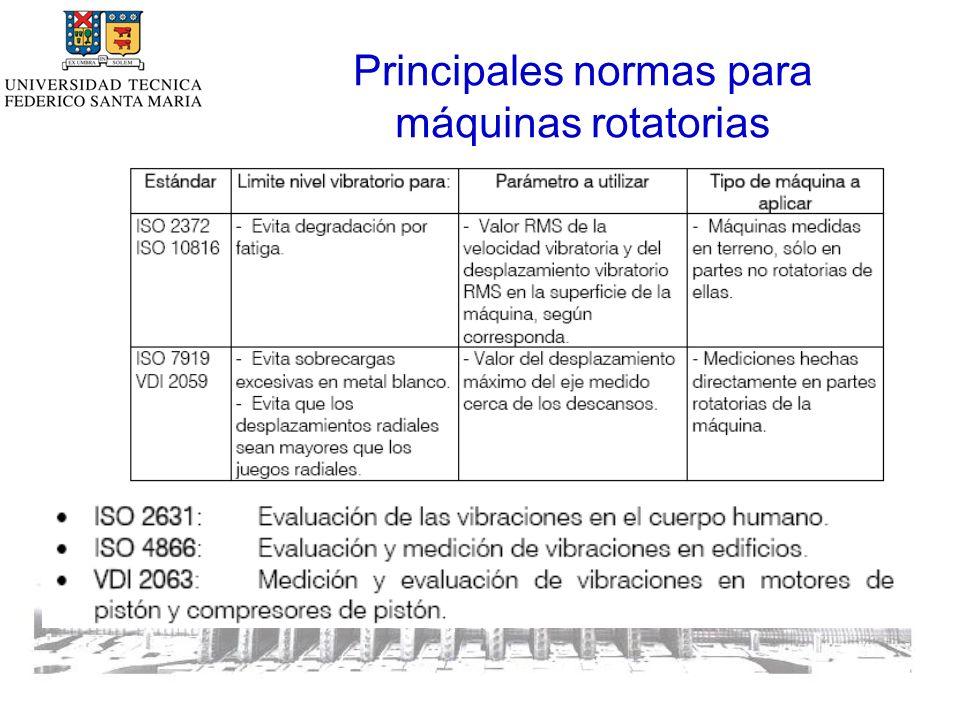 Medición en partes no rotatorias de la máquina Factores que afectan los criterios de evaluación: –El propósito para el cual las mediciones son hechas (por Ej.; los requerimientos para asegurar la mantención de los huelgos- rotor/estator - en régimen); – Las cantidades medidas; –La posición donde se realizaran las mediciones; –La frecuencia de rotación en el eje; – Diámetro y holguras radiales; – El tipo de soporte y tamaño de la máquina en consideración;