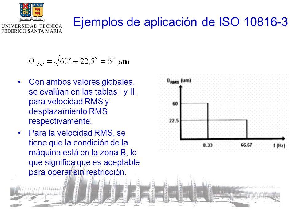 Ejemplos de aplicación de ISO 10816-3 Con ambos valores globales, se evalúan en las tablas I y II, para velocidad RMS y desplazamiento RMS respectivamente.