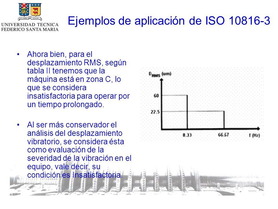 Ejemplos de aplicación de ISO 10816-3 Ahora bien, para el desplazamiento RMS, según tabla II tenemos que la máquina está en zona C, lo que se considera insatisfactoria para operar por un tiempo prolongado.