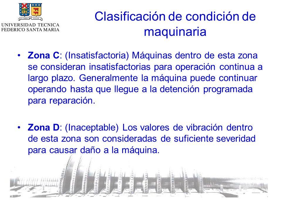 Altura de eje: Se define como la distancia medida entre la línea de centro del eje y el plano basal de la máquina misma.