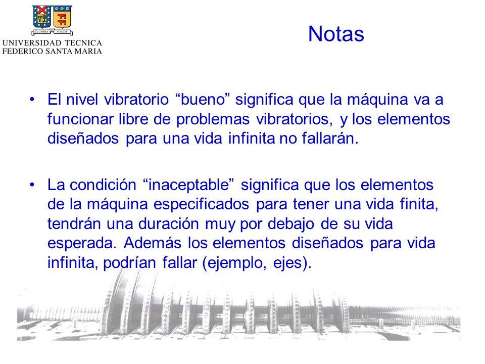 Notas El hecho que se esté dentro del nivel vibratorio bueno no implica que no se produzcan problemas, por lo que es necesario tener en consideración otros parámetros más específicos.