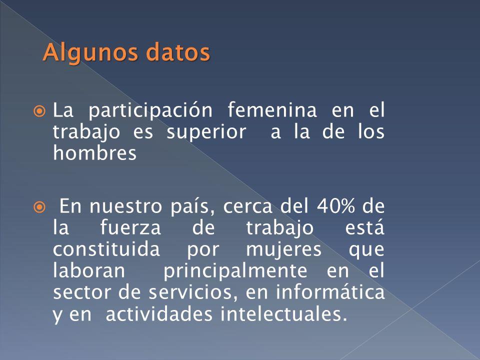 La participación femenina en el trabajo es superior a la de los hombres En nuestro país, cerca del 40% de la fuerza de trabajo está constituida por mu