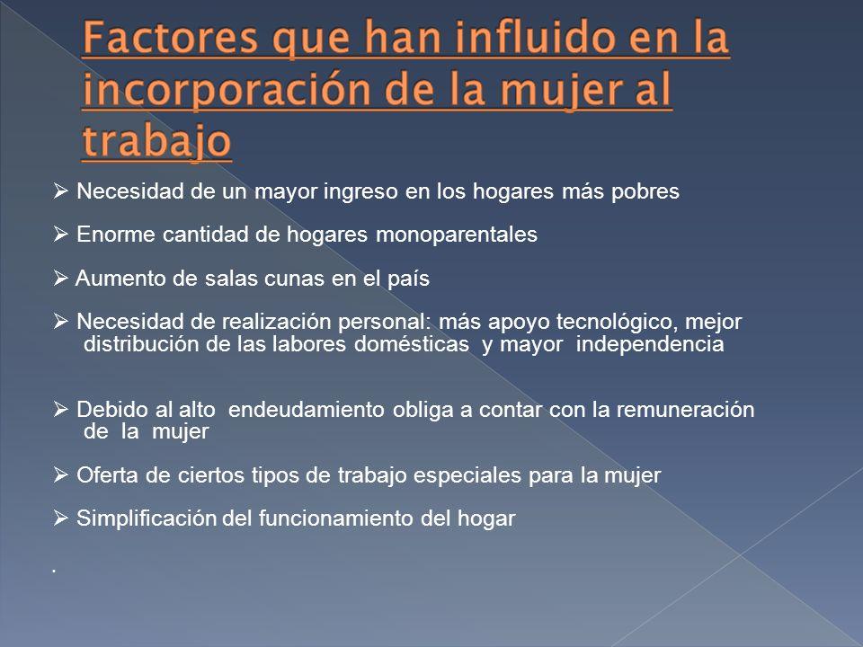 Inspección del Trabajo Superintendencia de Seguridad Social Contraloría General de la República en el caso de los funcionarios públicos.