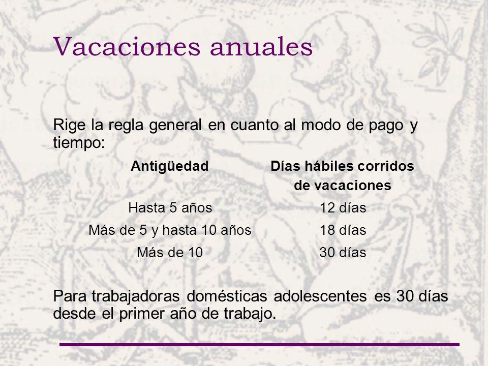 Vacaciones anuales Rige la regla general en cuanto al modo de pago y tiempo: AntigüedadDías hábiles corridos de vacaciones Hasta 5 años12 días Más de