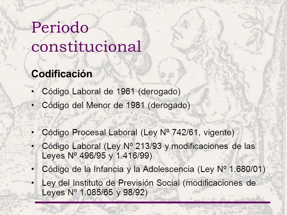 Periodo constitucional Codificación Código Laboral de 1961 (derogado) Código del Menor de 1981 (derogado) Código Procesal Laboral (Ley Nº 742/61, vige