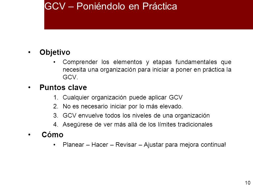 10 GCV – Poniéndolo en Práctica Objetivo Comprender los elementos y etapas fundamentales que necesita una organización para iniciar a poner en práctic