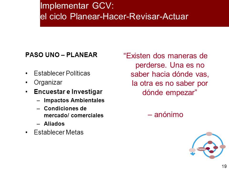 19 PASO UNO – PLANEAR Establecer Políticas Organizar Encuestar e Investigar –Impactos Ambientales –Condiciones de mercado/ comerciales –Aliados Establ