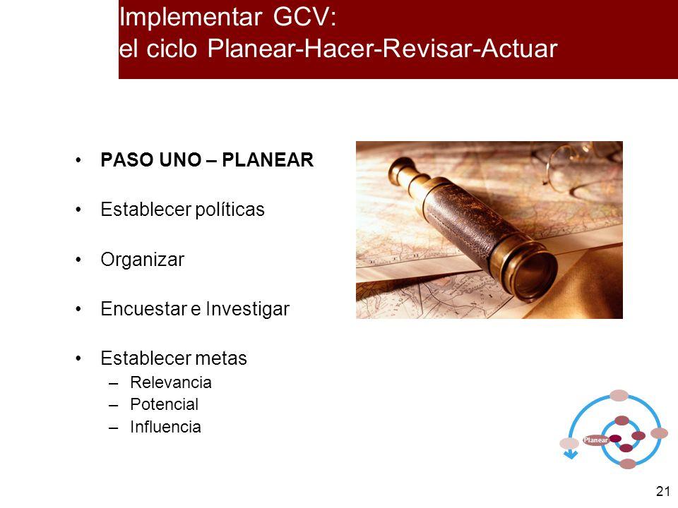 21 Planear Implementar GCV: el ciclo Planear-Hacer-Revisar-Actuar PASO UNO – PLANEAR Establecer políticas Organizar Encuestar e Investigar Establecer